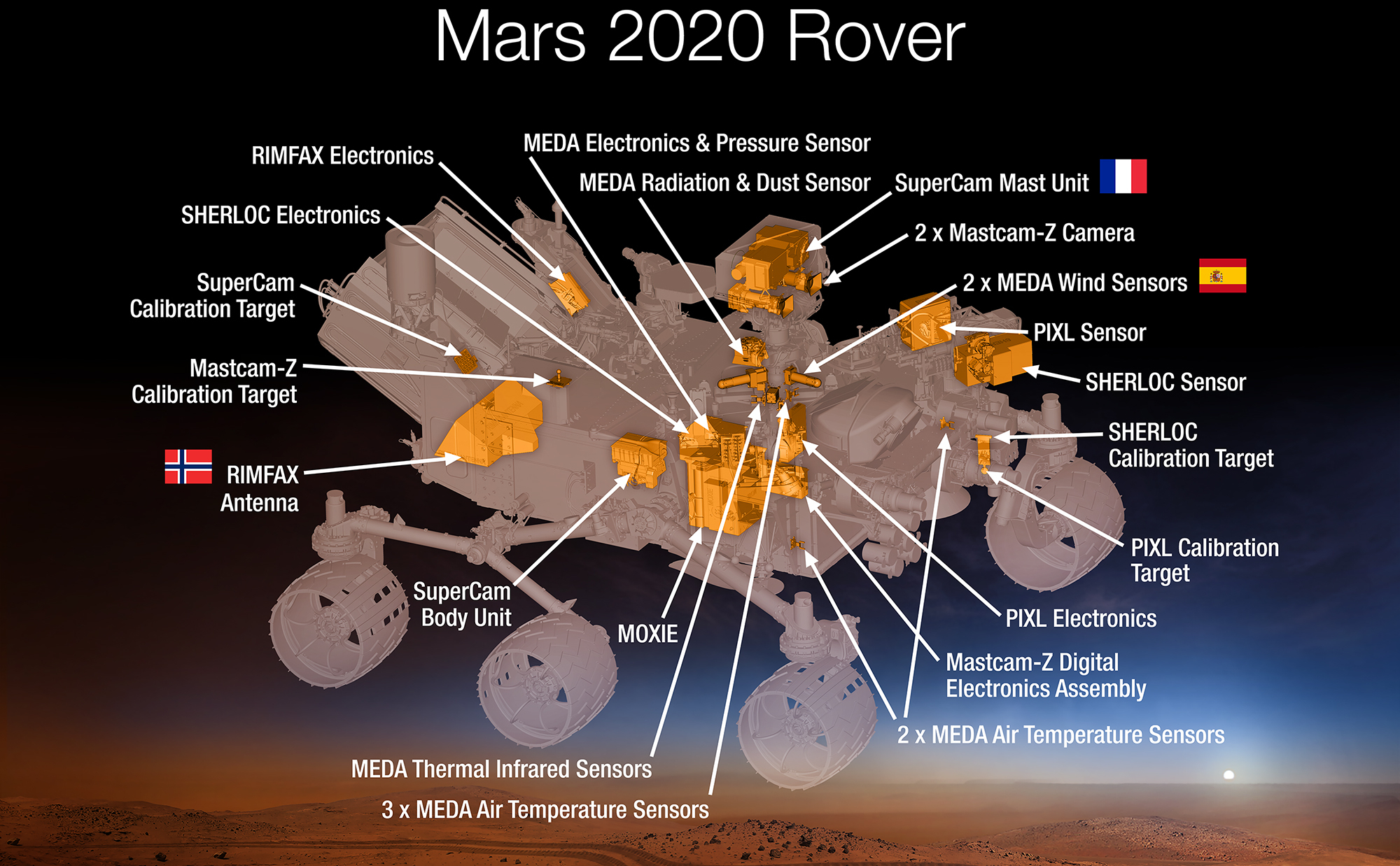 Rover Mars 2020 producers
