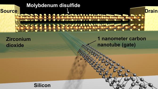 1nm-transistor-berkeley-lab