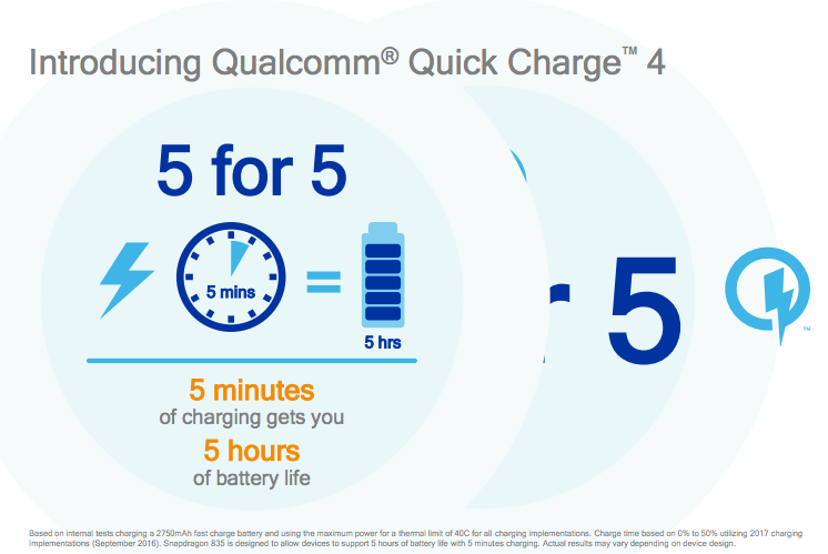 qualcomm-quick-charger-4
