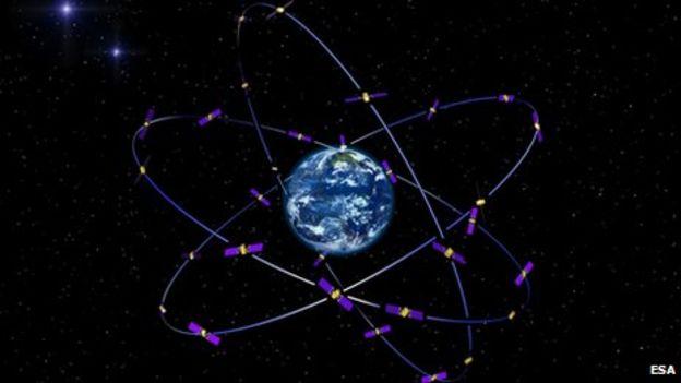 galileo-satelite-netowrk-esa